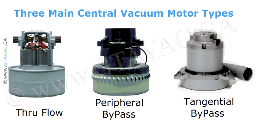 Central Vacuum System Motor Types