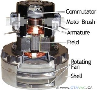 Anatomy of Central Vacuum Motor